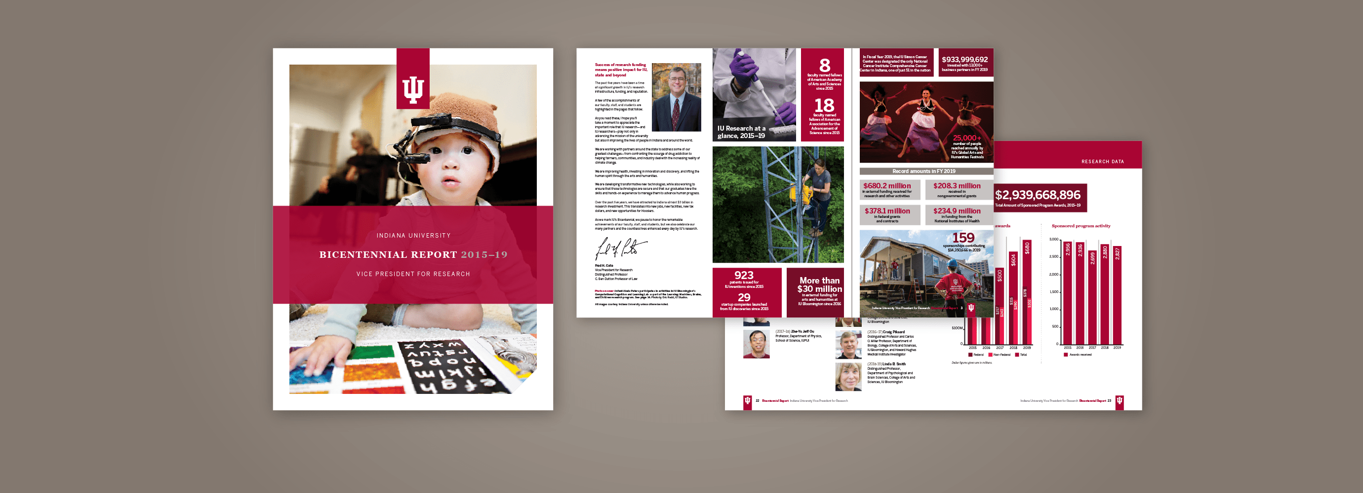 Cover and spreads for the Vice President of Research annual report