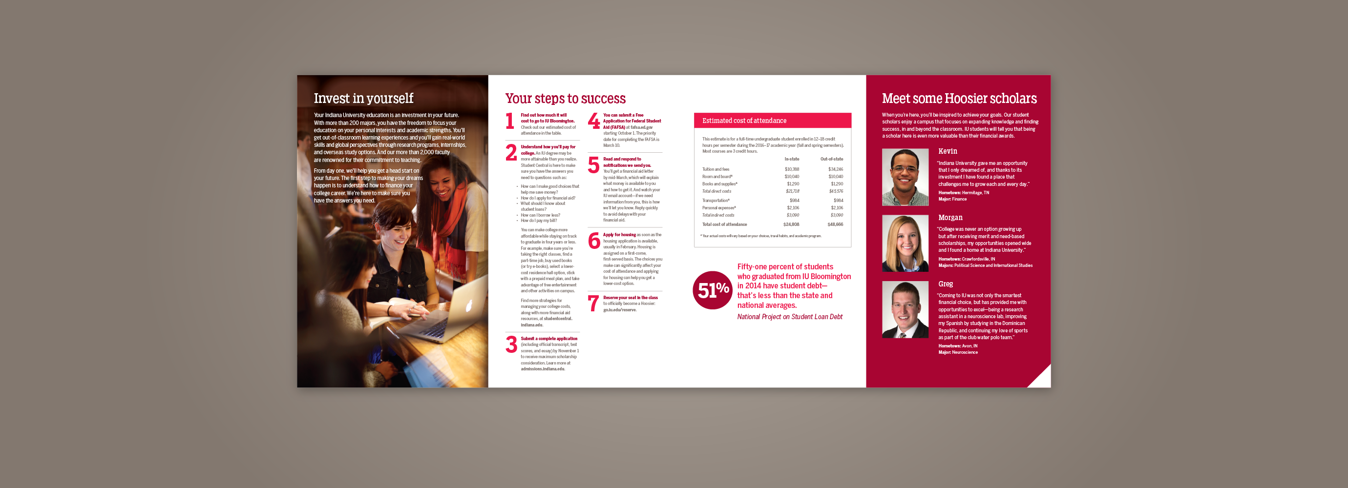 """Four-panel student brochure with title """"Invest in yourself"""""""